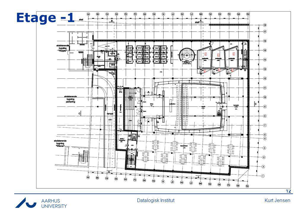 Kurt Jensen 12 Datalogisk Institut Etage -1