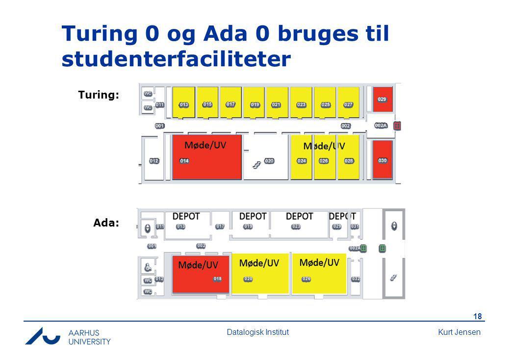 Kurt Jensen 18 Datalogisk Institut Turing 0 og Ada 0 bruges til studenterfaciliteter Turing: Ada:
