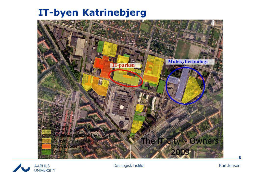 Kurt Jensen 8 IT-byen Katrinebjerg Datalogisk Institut Molekylærbiologi IT-parken