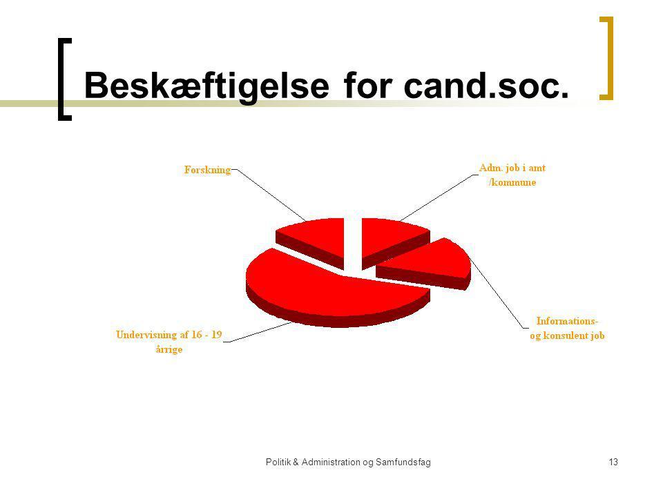 Politik & Administration og Samfundsfag13 Beskæftigelse for cand.soc.
