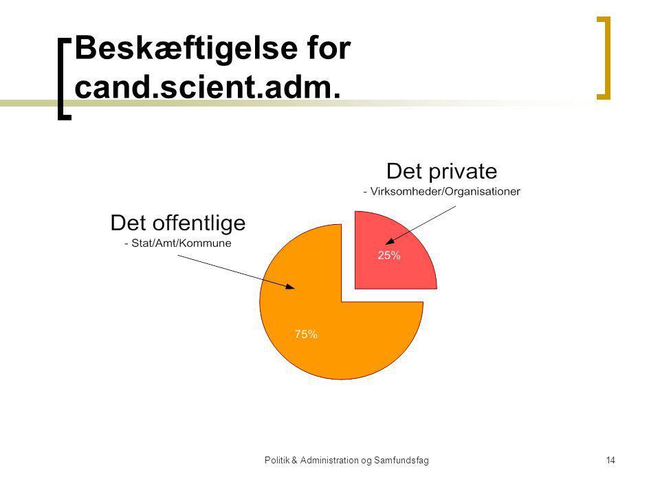 Politik & Administration og Samfundsfag14 Beskæftigelse for cand.scient.adm.