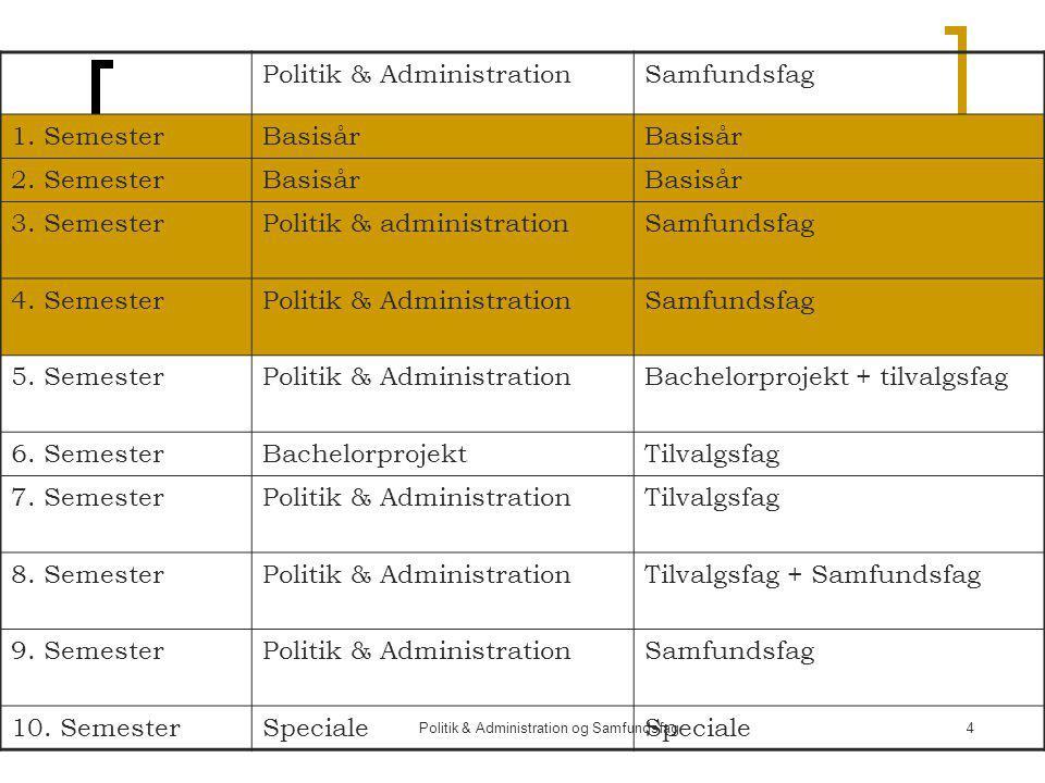 Politik & Administration og Samfundsfag4 Politik & AdministrationSamfundsfag 1.