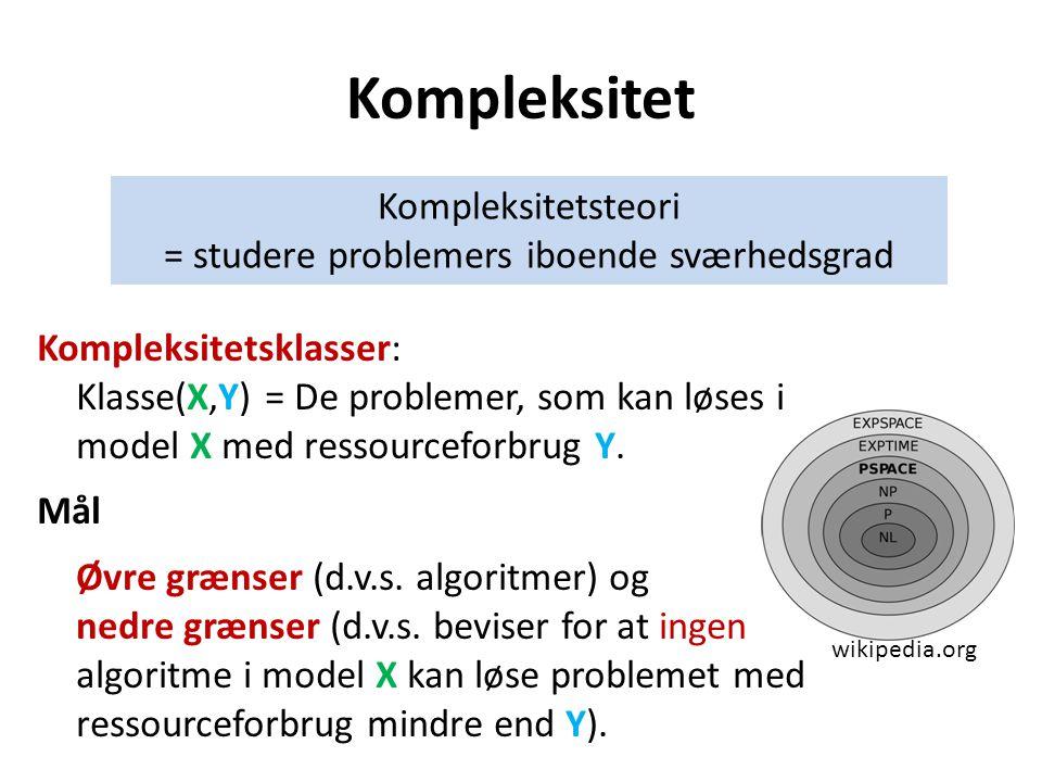 Kompleksitet Kompleksitetsklasser: Klasse(X,Y) = De problemer, som kan løses i model X med ressourceforbrug Y.