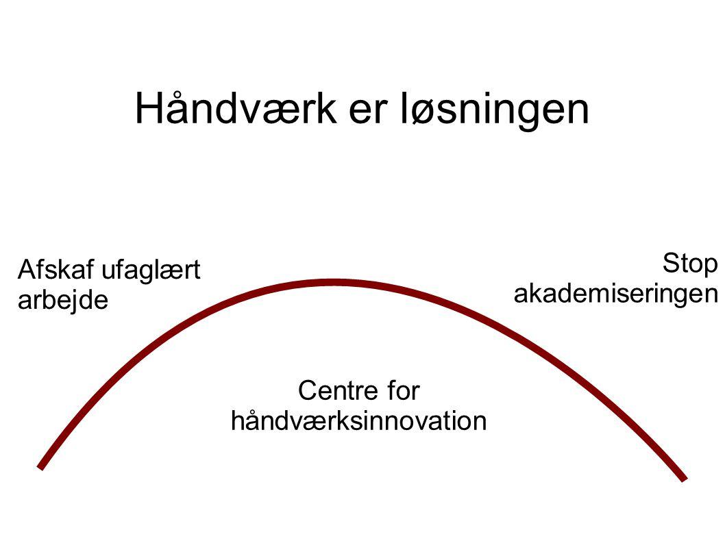 Håndværk er løsningen Afskaf ufaglært arbejde Stop akademiseringen Centre for håndværksinnovation