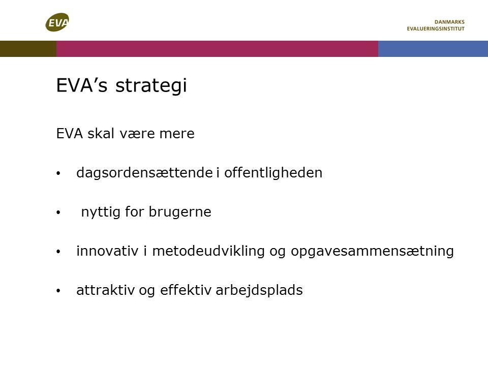 EVA's strategi EVA skal være mere dagsordensættende i offentligheden nyttig for brugerne innovativ i metodeudvikling og opgavesammensætning attraktiv og effektiv arbejdsplads