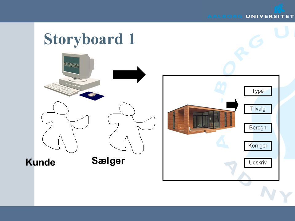 Storyboard 1 Kunde Sælger