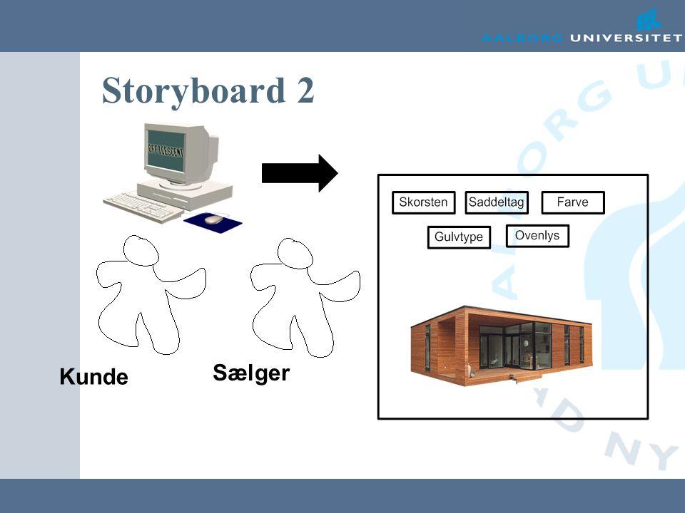 Storyboard 2 Kunde Sælger