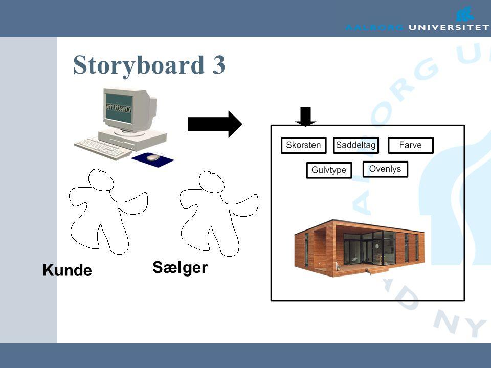 Storyboard 3 Kunde Sælger