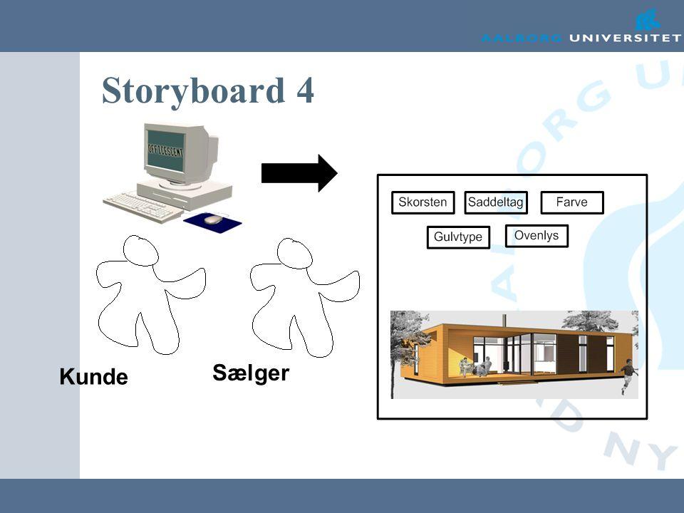 Storyboard 4 Kunde Sælger
