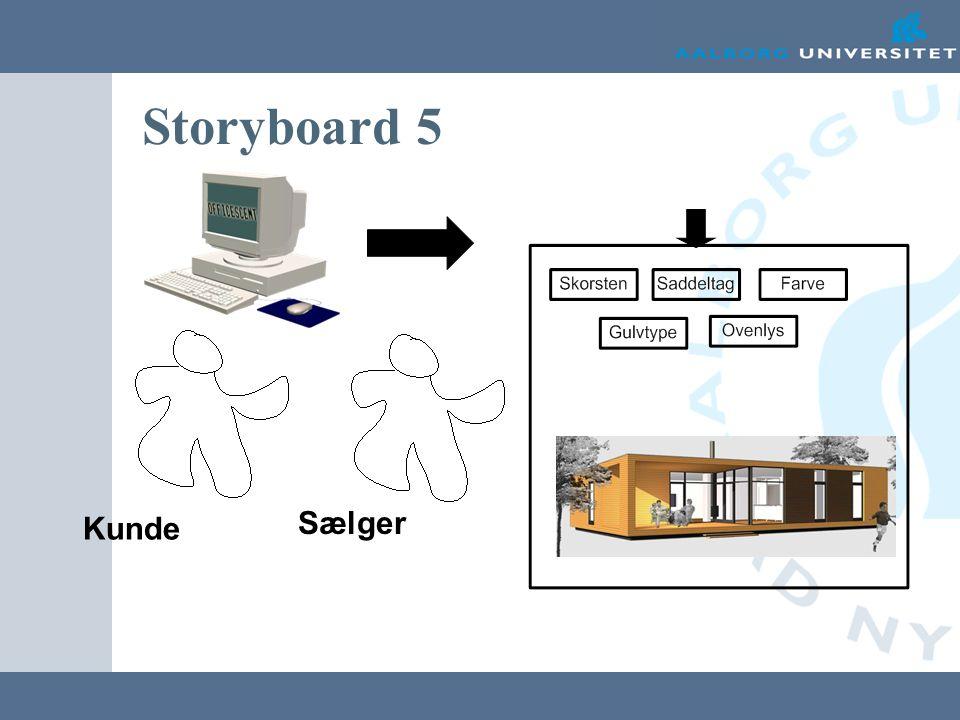 Storyboard 5 Kunde Sælger