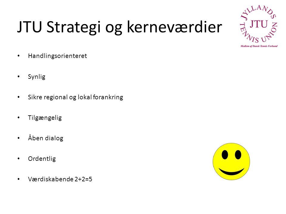 JTU Strategi og kerneværdier Handlingsorienteret Synlig Sikre regional og lokal forankring Tilgængelig Åben dialog Ordentlig Værdiskabende 2+2=5