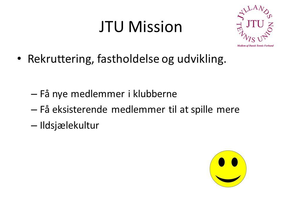 JTU Mission Rekruttering, fastholdelse og udvikling.
