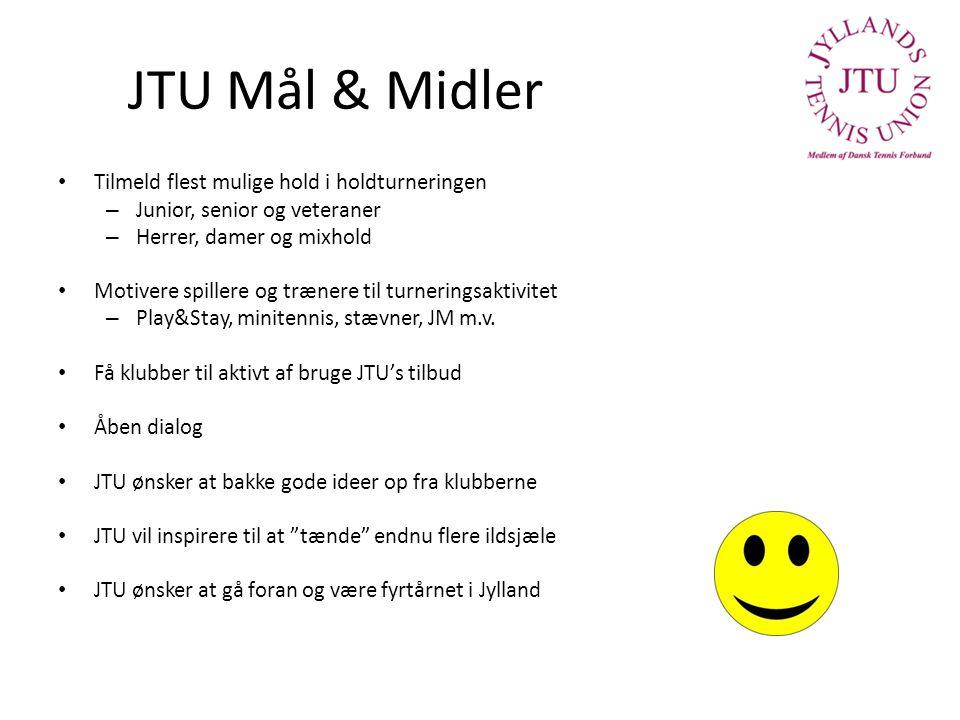 JTU Mål & Midler Tilmeld flest mulige hold i holdturneringen – Junior, senior og veteraner – Herrer, damer og mixhold Motivere spillere og trænere til turneringsaktivitet – Play&Stay, minitennis, stævner, JM m.v.