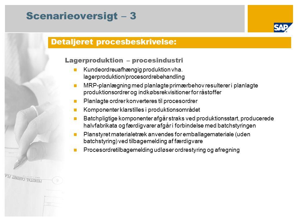 Scenarieoversigt – 3 Lagerproduktion – procesindustri Kundeordreuafhængig produktion vha.