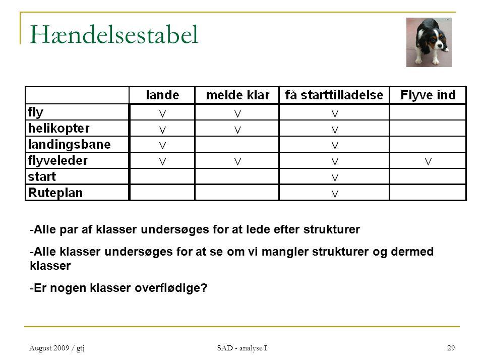 August 2009 / gtj SAD - analyse I 29 Hændelsestabel -Alle par af klasser undersøges for at lede efter strukturer -Alle klasser undersøges for at se om vi mangler strukturer og dermed klasser -Er nogen klasser overflødige