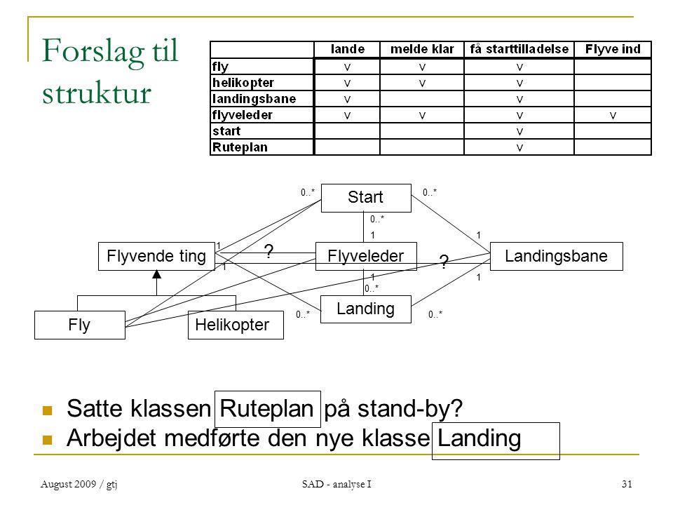 August 2009 / gtj SAD - analyse I 31 Forslag til struktur Satte klassen Ruteplan på stand-by.