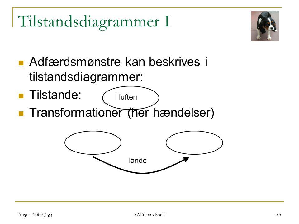 August 2009 / gtj SAD - analyse I 35 Tilstandsdiagrammer I Adfærdsmønstre kan beskrives i tilstandsdiagrammer: Tilstande: Transformationer (her hændelser) I luften lande