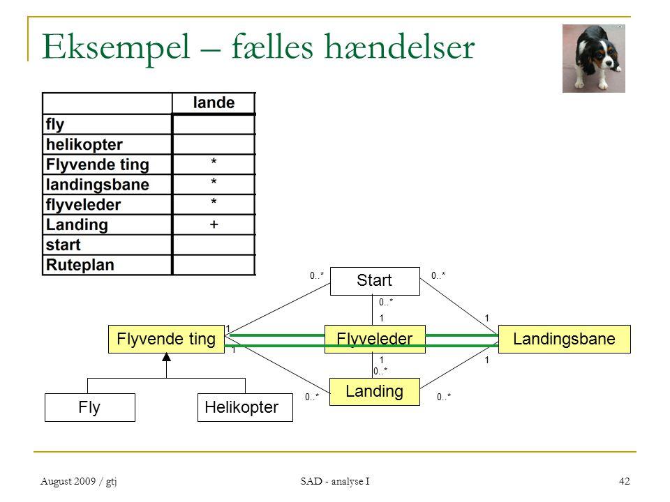 August 2009 / gtj SAD - analyse I 42 Eksempel – fælles hændelser Flyvende ting FlyHelikopter Landingsbane Start Flyveleder Landing 1 1 1 11 0..* 1