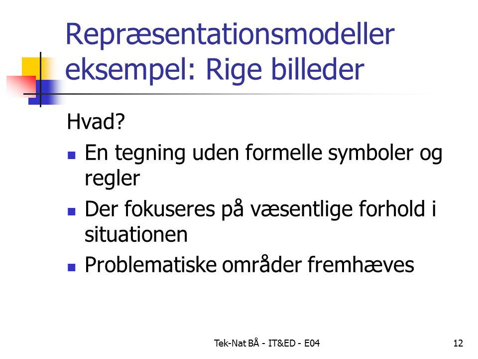 Tek-Nat BÅ - IT&ED - E0412 Repræsentationsmodeller eksempel: Rige billeder Hvad.