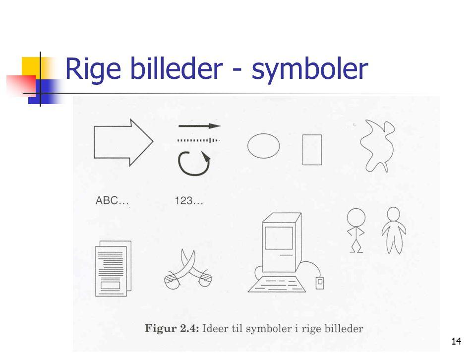 Tek-Nat BÅ - IT&ED - E0414 Rige billeder - symboler