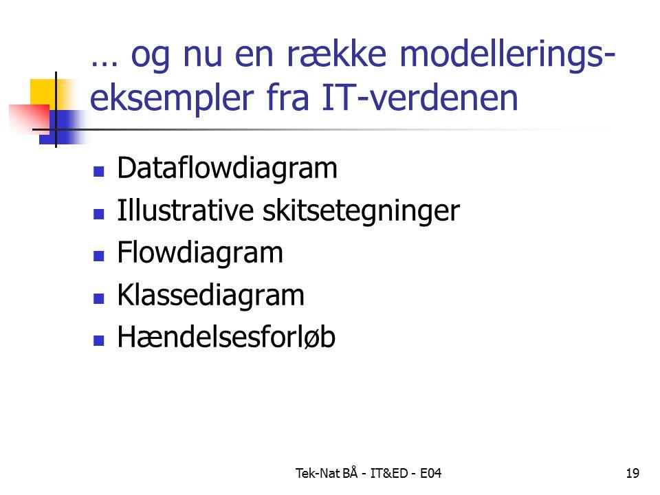 Tek-Nat BÅ - IT&ED - E0419 … og nu en række modellerings- eksempler fra IT-verdenen Dataflowdiagram Illustrative skitsetegninger Flowdiagram Klassediagram Hændelsesforløb