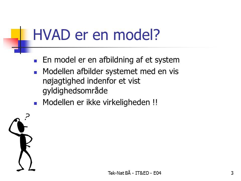 Tek-Nat BÅ - IT&ED - E043 HVAD er en model.