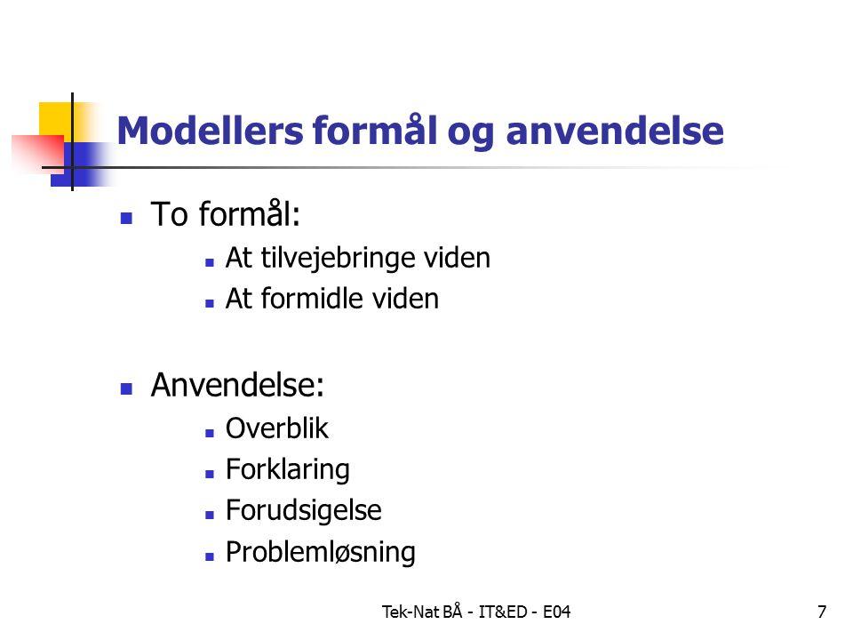 Tek-Nat BÅ - IT&ED - E047 Modellers formål og anvendelse To formål: At tilvejebringe viden At formidle viden Anvendelse: Overblik Forklaring Forudsigelse Problemløsning