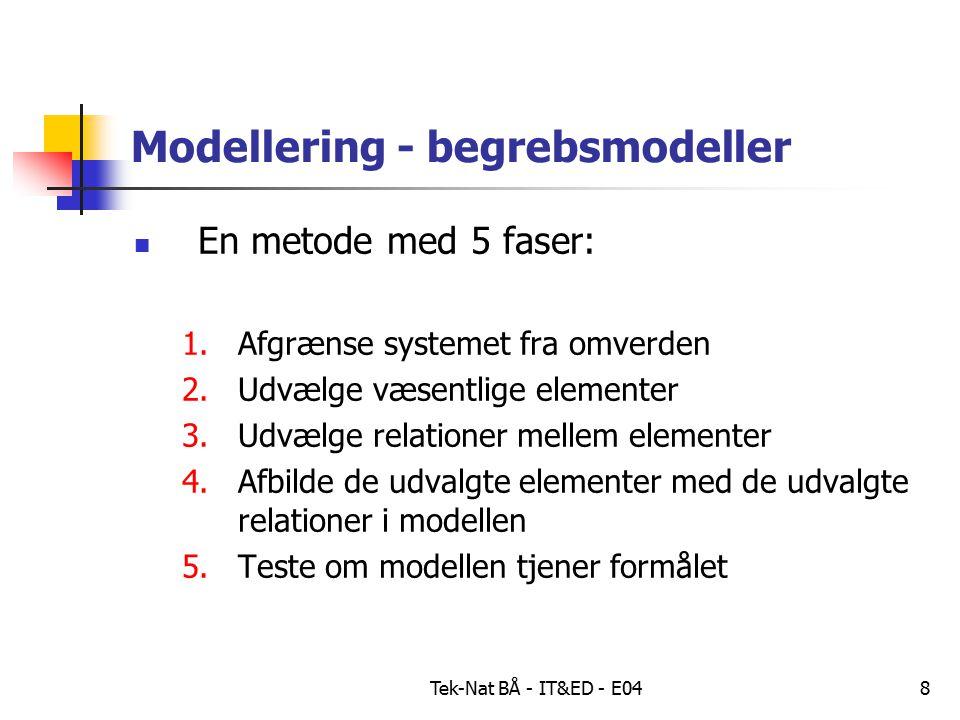 Tek-Nat BÅ - IT&ED - E048 Modellering - begrebsmodeller En metode med 5 faser: 1.Afgrænse systemet fra omverden 2.Udvælge væsentlige elementer 3.Udvælge relationer mellem elementer 4.Afbilde de udvalgte elementer med de udvalgte relationer i modellen 5.Teste om modellen tjener formålet