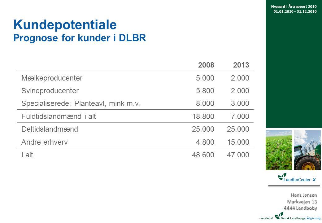 Kundepotentiale Prognose for kunder i DLBR 20082013 Mælkeproducenter5.0002.000 Svineproducenter5.8002.000 Specialiserede: Planteavl, mink m.v.8.0003.000 Fuldtidslandmænd i alt18.8007.000 Deltidslandmænd25.000 Andre erhverv4.80015.000 I alt48.60047.000 Nygaard| Årsrapport 2010 01.01.2010 – 31.12.2010 LandboCenter X Hans Jensen Markvejen 15 4444 Landboby - en del af Dansk Landbrugsrådgivning