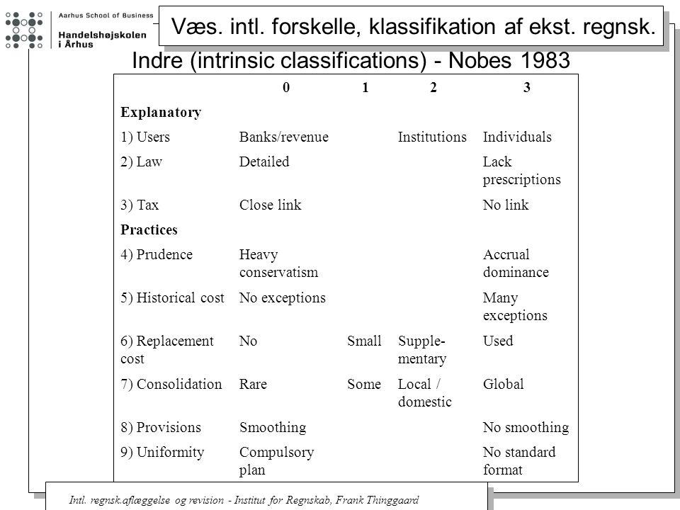 Intl. regnsk.aflæggelse og revision - Institut for Regnskab, Frank Thinggaard Væs.