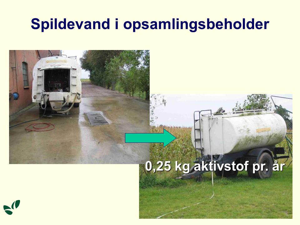 0,25 kg aktivstof pr. år Spildevand i opsamlingsbeholder