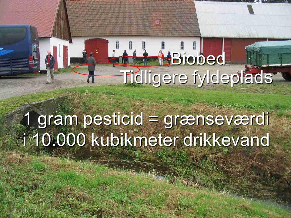 1 gram pesticid = grænseværdi i 10.000 kubikmeter drikkevand Tidligere fyldeplads Biobed