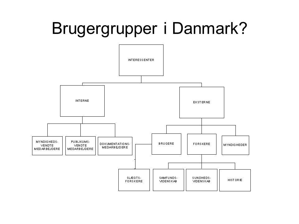 Brugergrupper i Danmark
