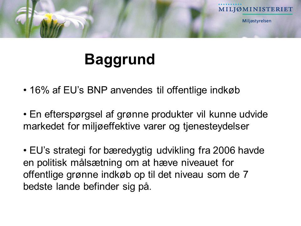 Baggrund 16% af EU's BNP anvendes til offentlige indkøb En efterspørgsel af grønne produkter vil kunne udvide markedet for miljøeffektive varer og tjenesteydelser EU's strategi for bæredygtig udvikling fra 2006 havde en politisk målsætning om at hæve niveauet for offentlige grønne indkøb op til det niveau som de 7 bedste lande befinder sig på.