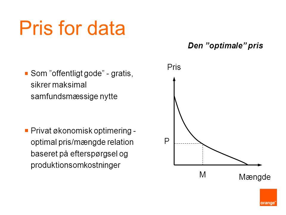 Pris for data P Som offentligt gode - gratis, sikrer maksimal samfundsmæssige nytte Privat økonomisk optimering - optimal pris/mængde relation baseret på efterspørgsel og produktionsomkostninger Mængde M Den optimale pris Pris