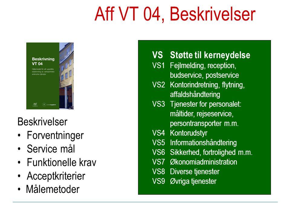 VSStøtte til kerneydelse VS1Fejlmelding, reception, budservice, postservice VS2Kontorindretning, flytning, affaldshåndtering VS3Tjenester for personalet: måltider, rejseservice, persontransporter m.m.