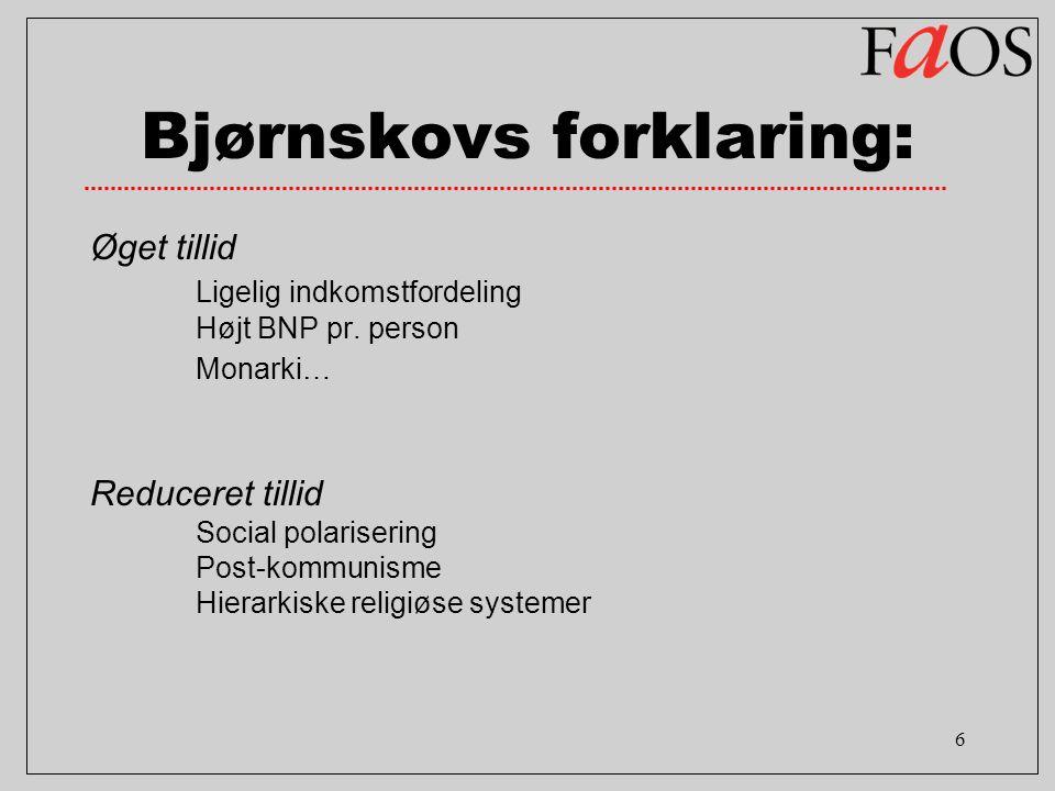 6 Bjørnskovs forklaring: Øget tillid Ligelig indkomstfordeling Højt BNP pr.