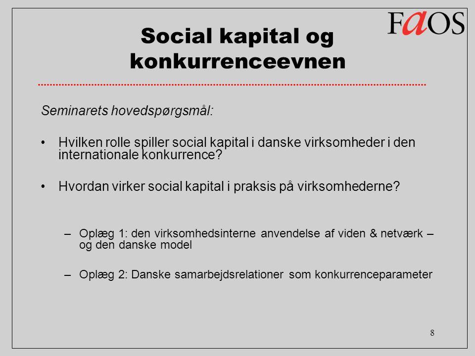 8 Social kapital og konkurrenceevnen Seminarets hovedspørgsmål: Hvilken rolle spiller social kapital i danske virksomheder i den internationale konkurrence.