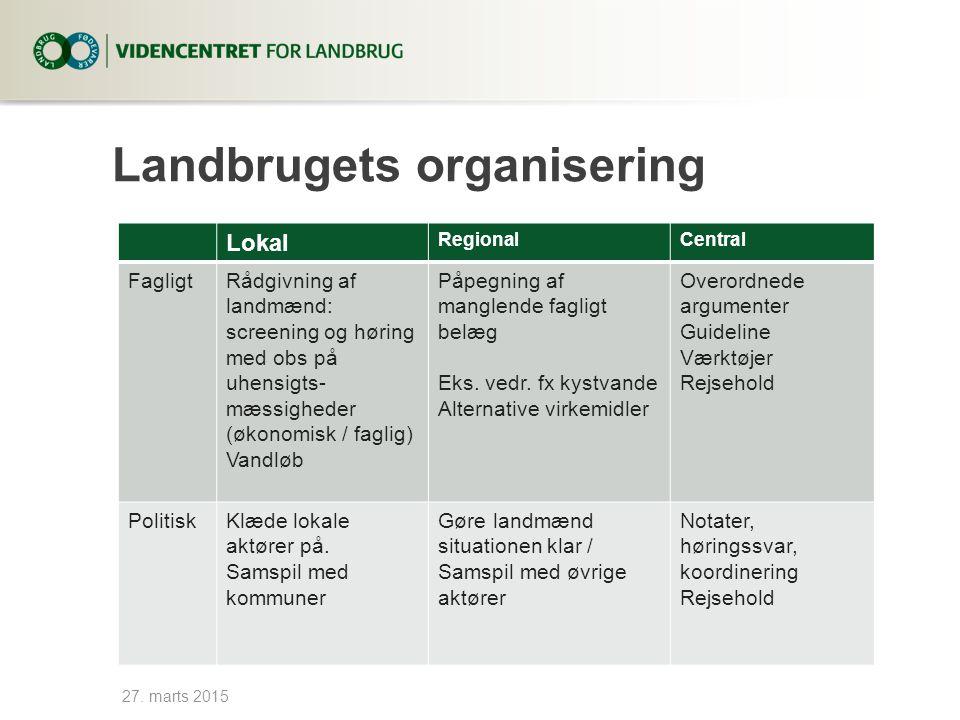 Landbrugets organisering 27.