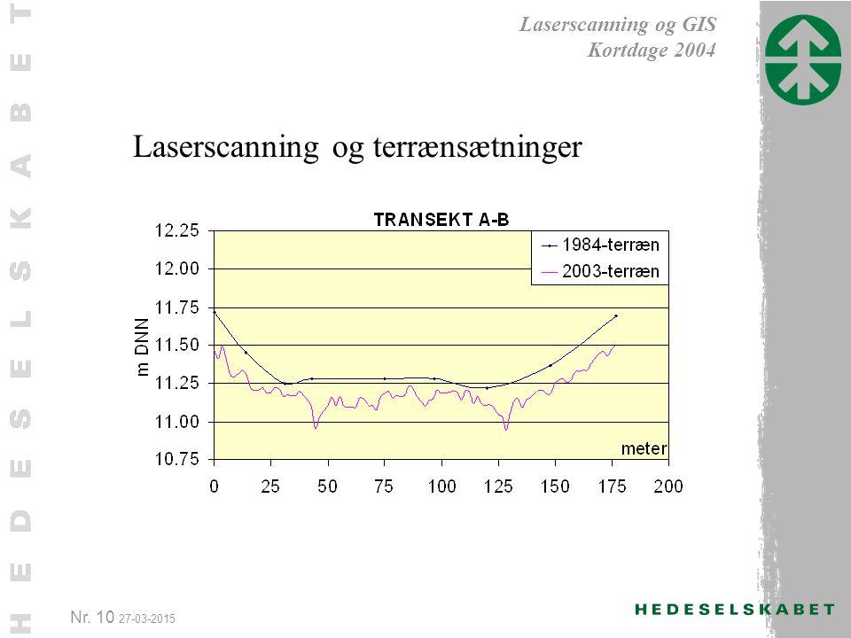 Nr. 10 27-03-2015 Laserscanning og GIS Kortdage 2004 Laserscanning og terrænsætninger