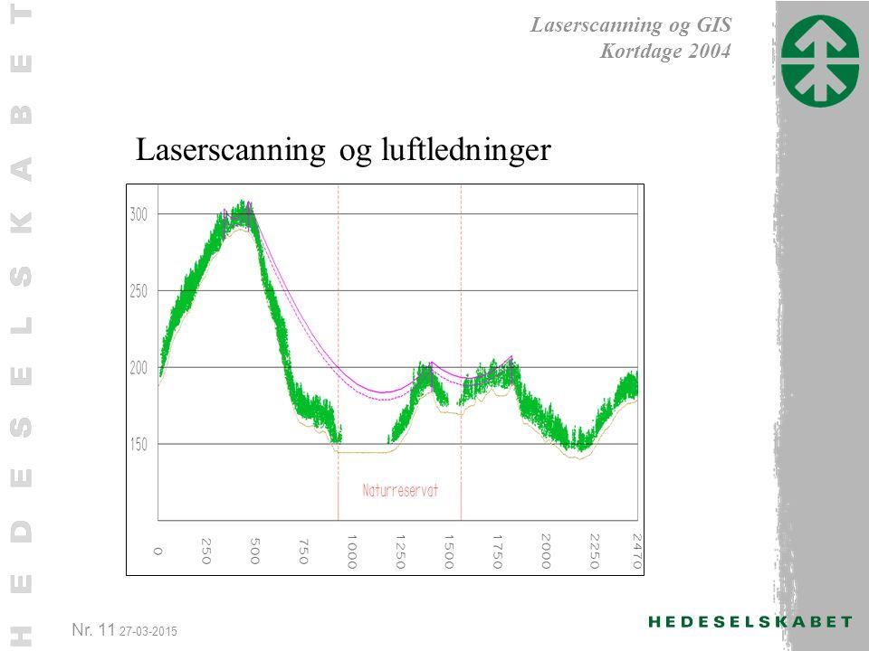 Nr. 11 27-03-2015 Laserscanning og GIS Kortdage 2004 Laserscanning og luftledninger