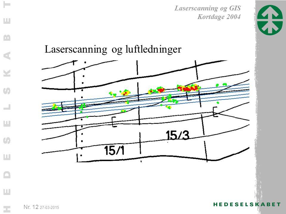 Nr. 12 27-03-2015 Laserscanning og GIS Kortdage 2004 Laserscanning og luftledninger