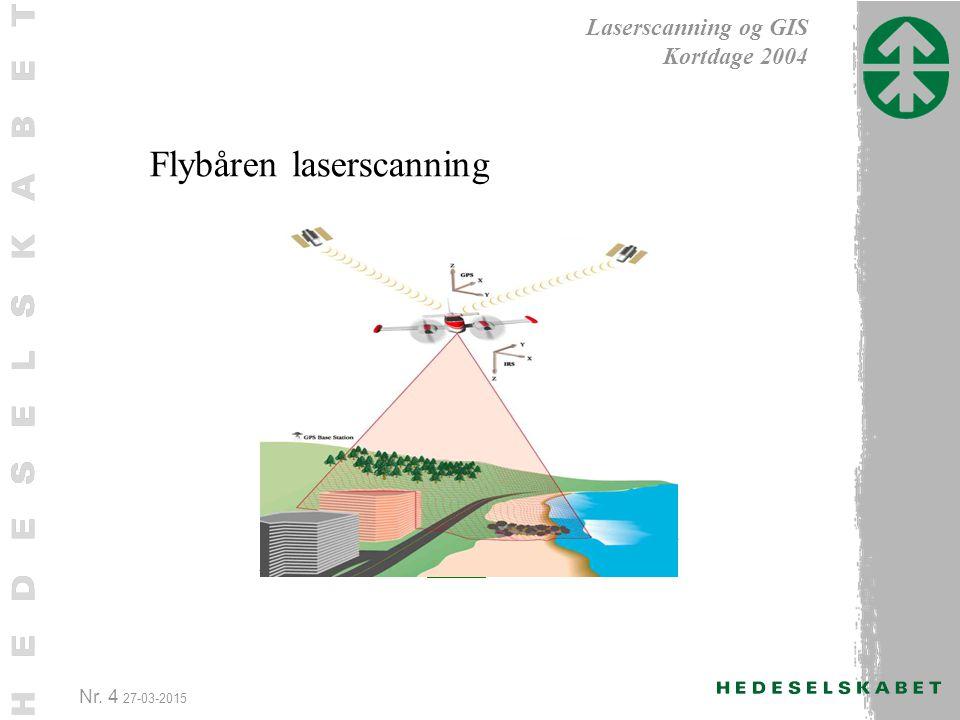 Nr. 4 27-03-2015 Laserscanning og GIS Kortdage 2004 Flybåren laserscanning Puls Laser Terræn