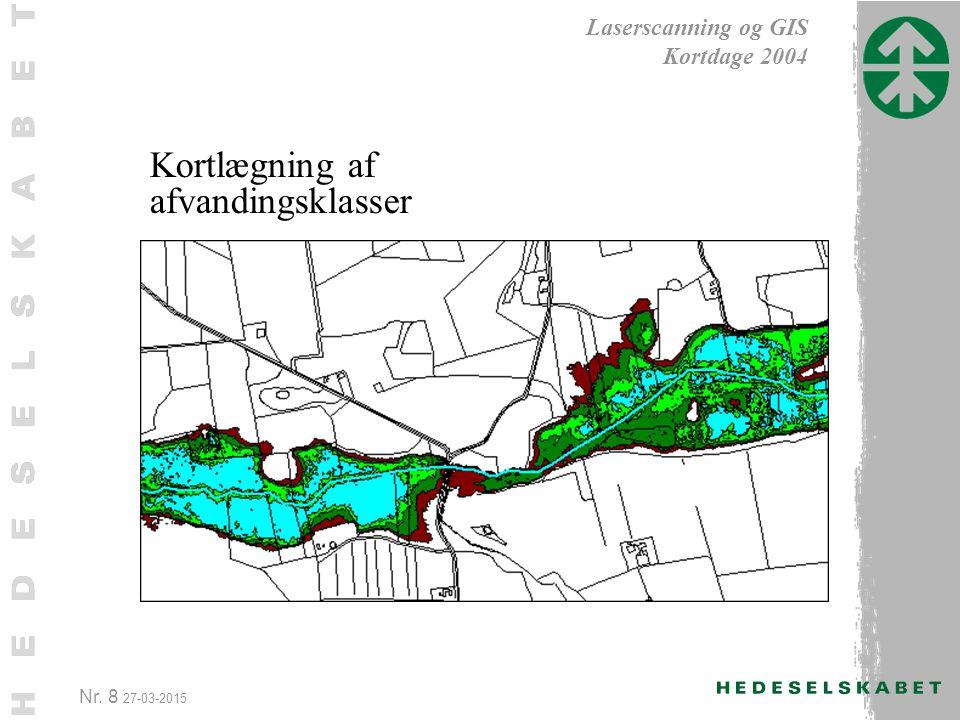 Nr. 8 27-03-2015 Laserscanning og GIS Kortdage 2004 Kortlægning af afvandingsklasser