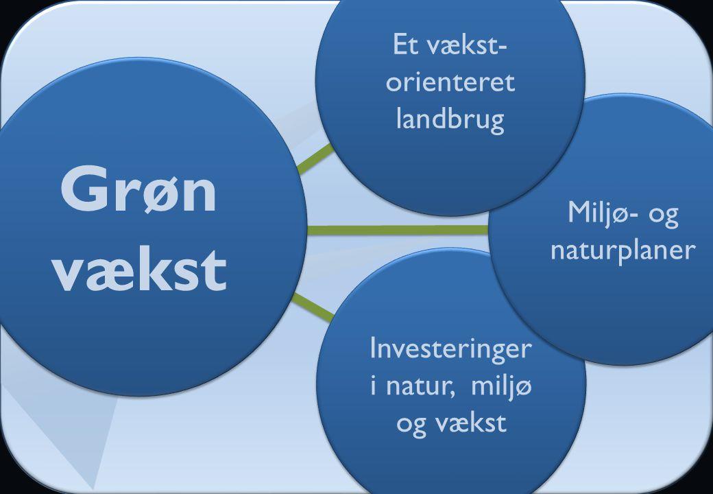 Investeringer i natur, miljø og vækst Miljø- og naturplaner Et vækst- orienteret landbrug Grøn vækst