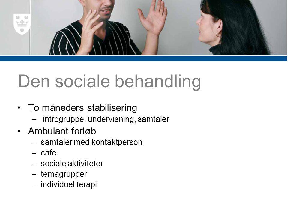 Den sociale behandling To måneders stabilisering – introgruppe, undervisning, samtaler Ambulant forløb –samtaler med kontaktperson –cafe –sociale aktiviteter –temagrupper –individuel terapi