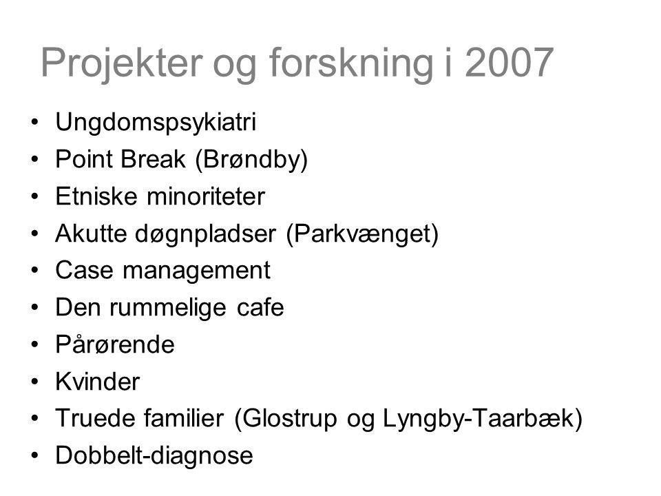 Projekter og forskning i 2007 Ungdomspsykiatri Point Break (Brøndby) Etniske minoriteter Akutte døgnpladser (Parkvænget) Case management Den rummelige cafe Pårørende Kvinder Truede familier (Glostrup og Lyngby-Taarbæk) Dobbelt-diagnose