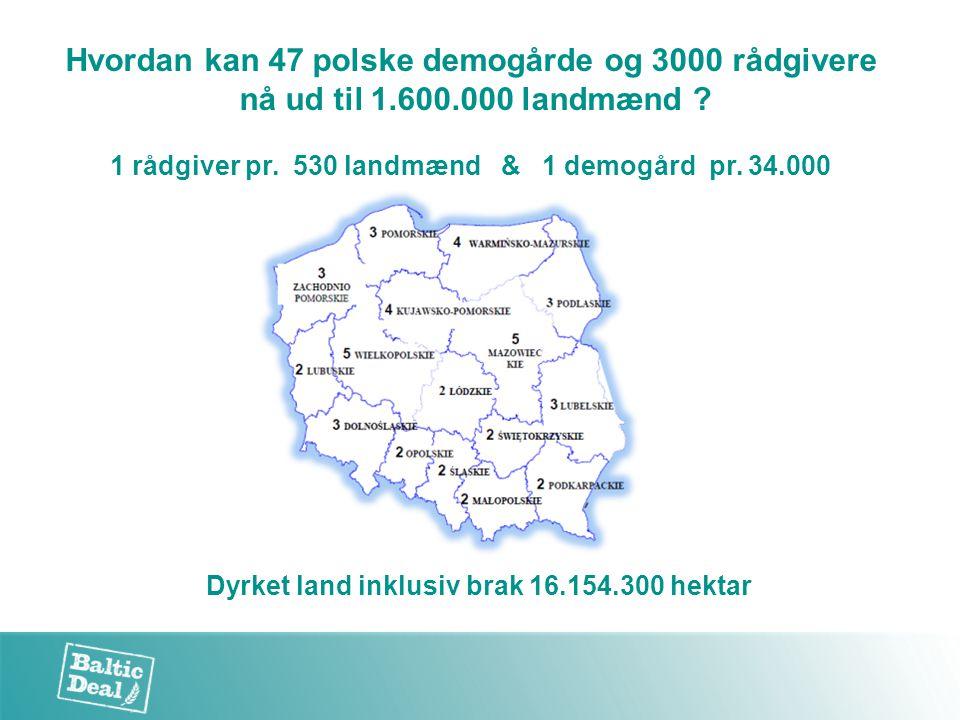 Hvordan kan 47 polske demogårde og 3000 rådgivere nå ud til 1.600.000 landmænd .