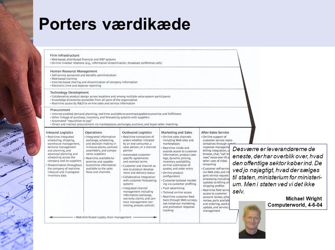 Porters værdikæde Desværre er leverandørerne de eneste, der har overblik over, hvad den offentlige sektor køber ind.