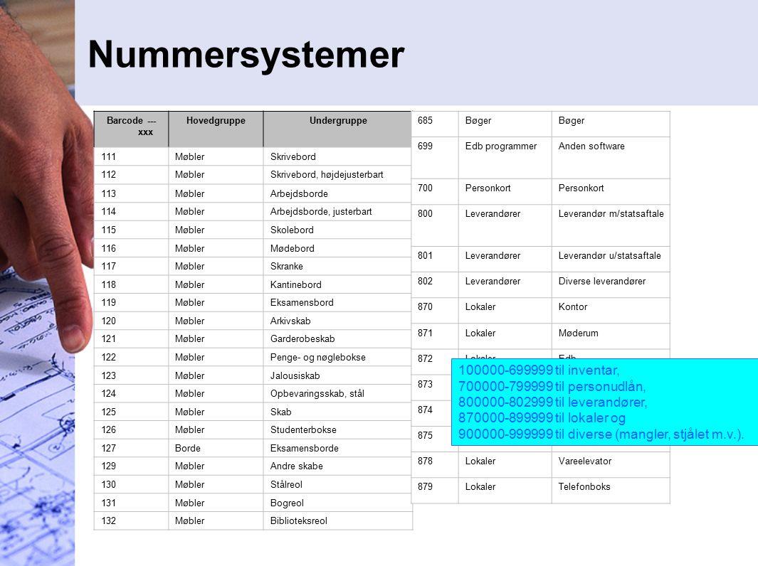 Nummersystemer Barcode --- xxx HovedgruppeUndergruppe 111MøblerSkrivebord 112MøblerSkrivebord, højdejusterbart 113MøblerArbejdsborde 114MøblerArbejdsborde, justerbart 115MøblerSkolebord 116MøblerMødebord 117MøblerSkranke 118MøblerKantinebord 119MøblerEksamensbord 120MøblerArkivskab 121MøblerGarderobeskab 122MøblerPenge- og nøglebokse 123MøblerJalousiskab 124MøblerOpbevaringsskab, stål 125MøblerSkab 126MøblerStudenterbokse 127BordeEksamensborde 129MøblerAndre skabe 130MøblerStålreol 131MøblerBogreol 132MøblerBiblioteksreol 685Bøger 699Edb programmerAnden software 700Personkort 800LeverandørerLeverandør m/statsaftale 801LeverandørerLeverandør u/statsaftale 802LeverandørerDiverse leverandører 870LokalerKontor 871LokalerMøderum 872LokalerEdb 873LokalerSpecialerum 874LokalerReception 875LokalerTerrasse 878LokalerVareelevator 879LokalerTelefonboks 100000-699999 til inventar, 700000-799999 til personudlån, 800000-802999 til leverandører, 870000-899999 til lokaler og 900000-999999 til diverse (mangler, stjålet m.v.).